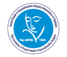 Thai Academy of Facial Plastic and Reconstructive Surgery